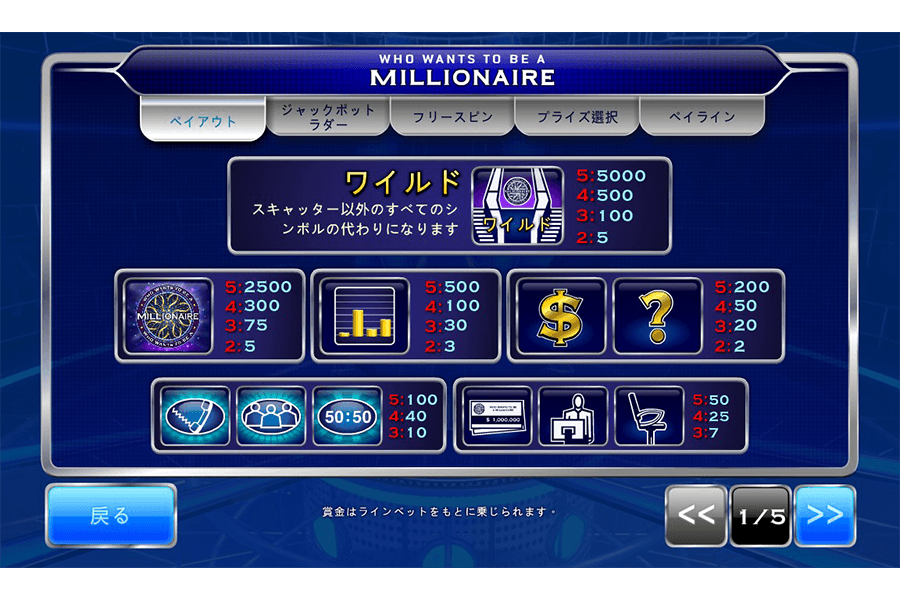 Who wants to be a Millionaire : image4