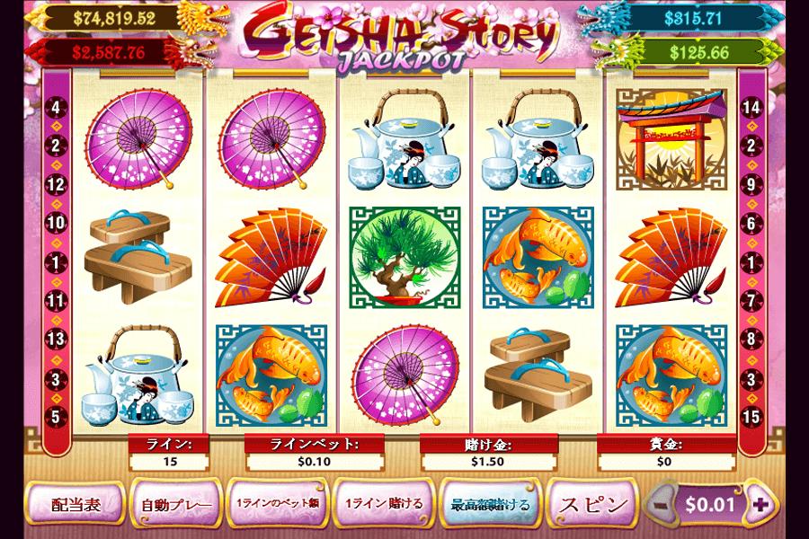 5 Casino-Spiele, die Prominente liebend gern spielen | Casino.com
